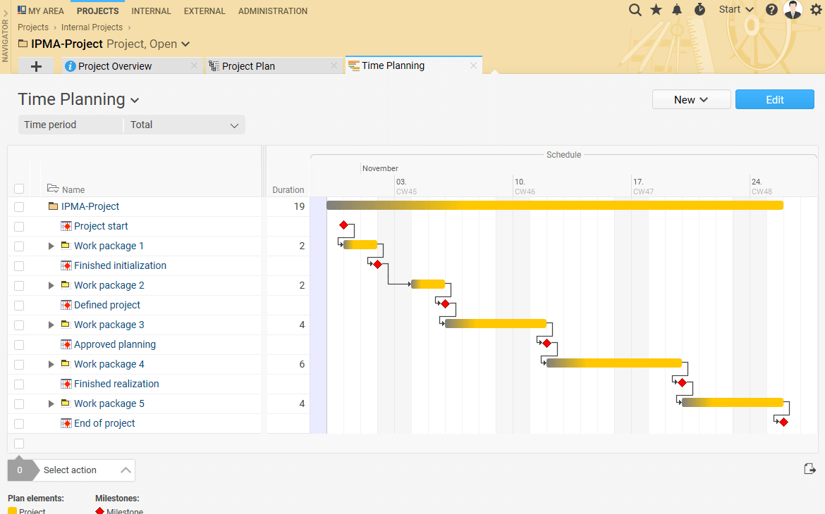 Easy using the mouse: Editing project structural elements in the interactive Gantt chart