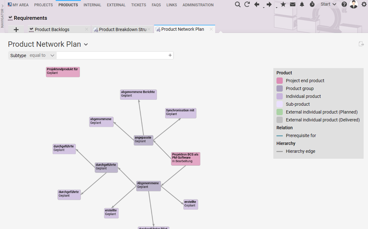 Obtain an overview of your products in the graphical network map.
