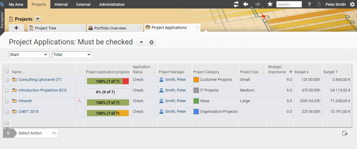 Keep track of project applications via the progress bar and the strategic significance.